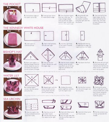 Linen Trends | designerlinensblog